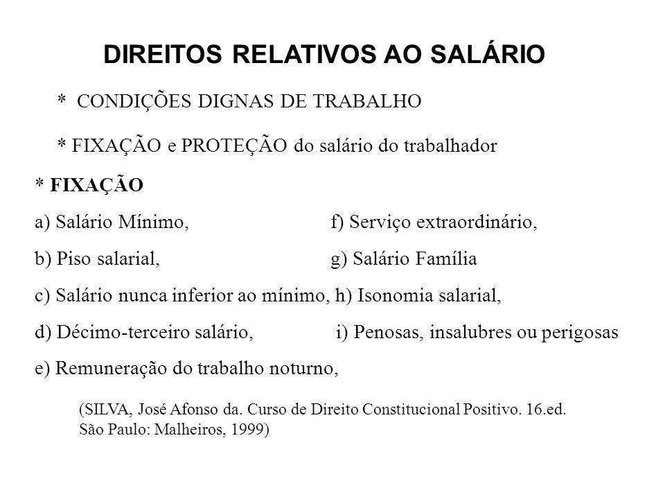 DIREITOS RELATIVOS AO SALÁRIO * CONDIÇÕES DIGNAS DE TRABALHO * FIXAÇÃO e PROTEÇÃO do salário do trabalhador * FIXAÇÃO a) Salário Mínimo, f) Serviço extraordinário, b) Piso salarial, g) Salário Família c) Salário nunca inferior ao mínimo, h) Isonomia salarial, d) Décimo-terceiro salário, i) Penosas, insalubres ou perigosas e) Remuneração do trabalho noturno, (SILVA, José Afonso da.