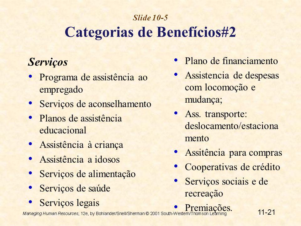 11-21 Slide 10-5 Categorias de Benefícios#2 Serviços Programa de assistência ao empregado Serviços de aconselhamento Planos de assistência educacional Assistência à criança Assistência a idosos Serviços de alimentação Serviços de saúde Serviços legais Plano de financiamento Assistencia de despesas com locomoção e mudança; Ass.