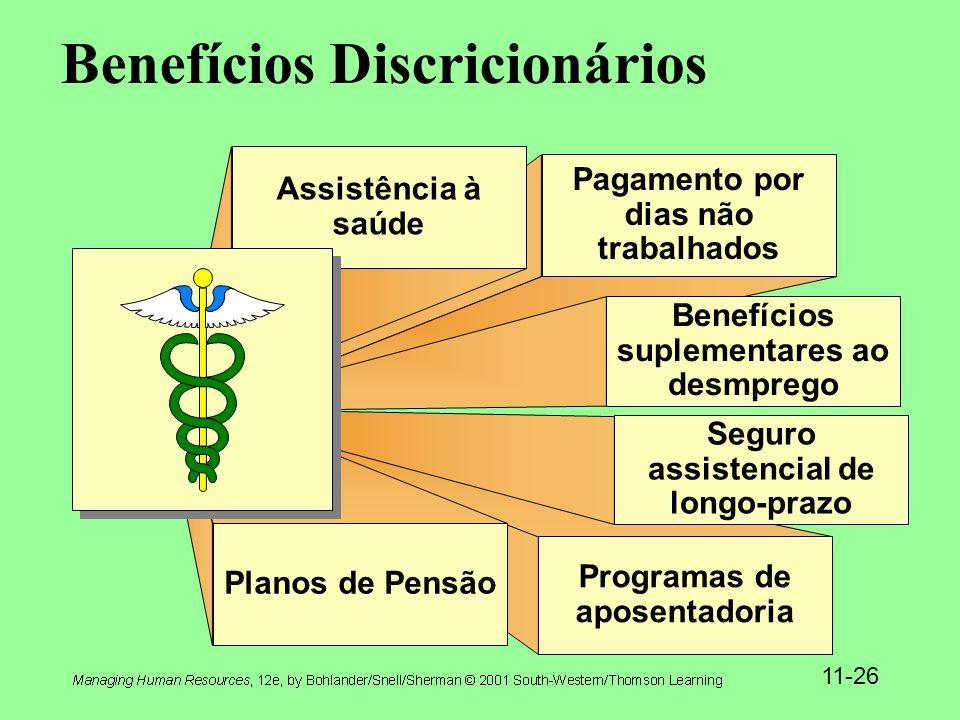 11-26 Benefícios Discricionários Pagamento por dias não trabalhados Benefícios suplementares ao desmprego Programas de aposentadoria Seguro assistencial de longo-prazo Assistência à saúde Planos de Pensão