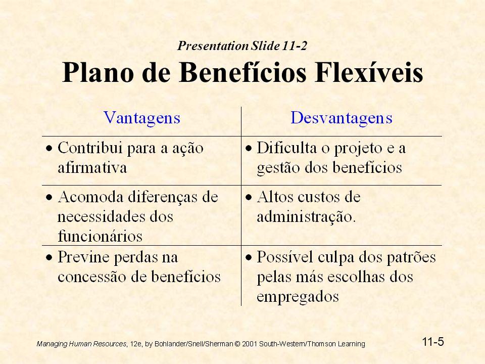11-5 Presentation Slide 11-2 Plano de Benefícios Flexíveis