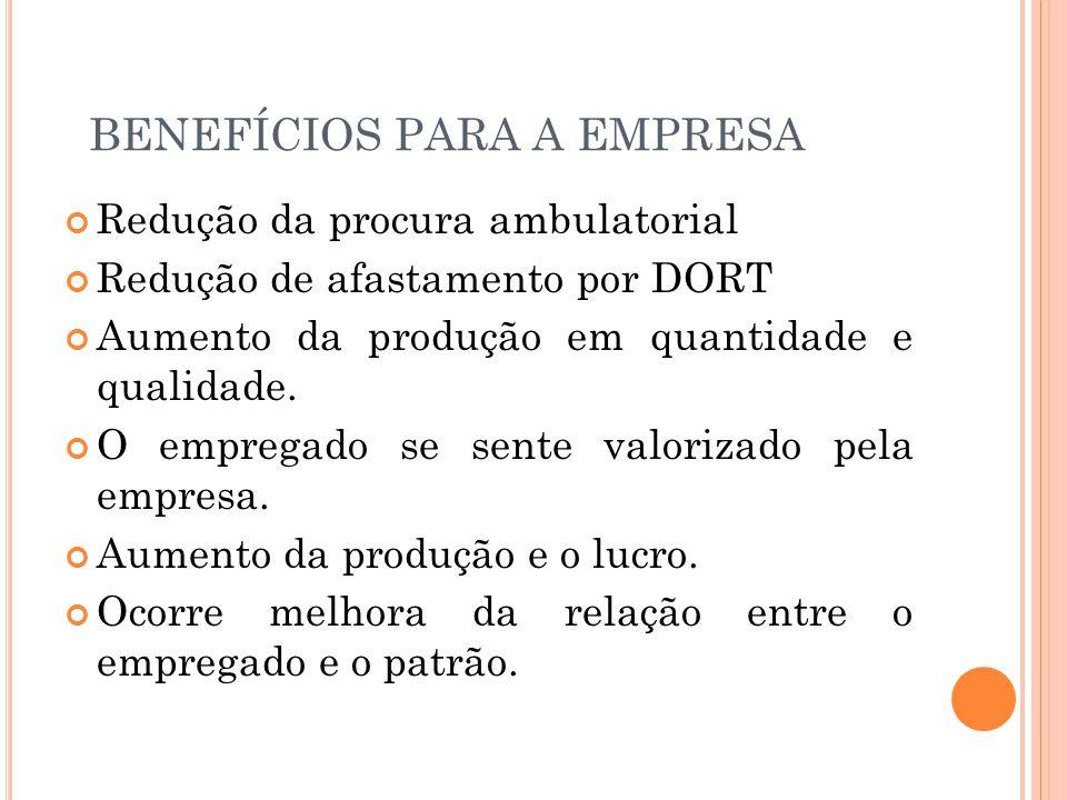 BENEFÍCIOS PARA A EMPRESA Redução da procura ambulatorial Redução de afastamento por DORT Aumento da produção em quantidade e qualidade.