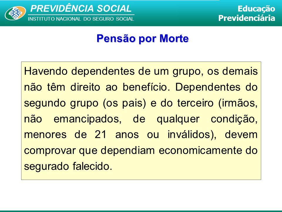 PREVIDÊNCIA SOCIAL INSTITUTO NACIONAL DO SEGURO SOCIAL Educação Previdenciária Havendo dependentes de um grupo, os demais não têm direito ao benefício