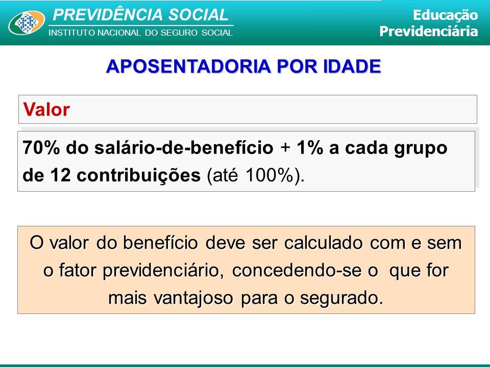 PREVIDÊNCIA SOCIAL INSTITUTO NACIONAL DO SEGURO SOCIAL Educação Previdenciária Valor APOSENTADORIA POR IDADE 70% do salário-de-benefício + 1% a cada g