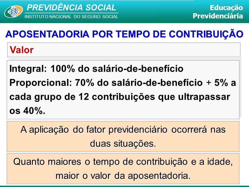 PREVIDÊNCIA SOCIAL INSTITUTO NACIONAL DO SEGURO SOCIAL Educação Previdenciária Valor Integral: 100% do salário-de-benefício Proporcional: 70% do salár