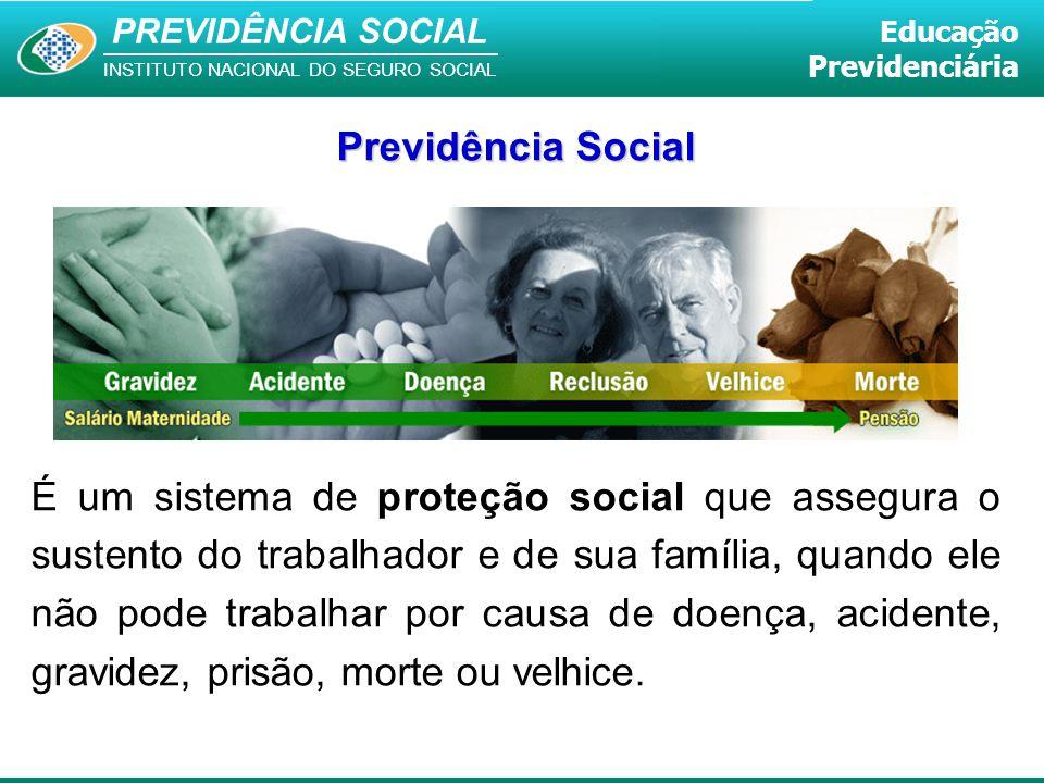 PREVIDÊNCIA SOCIAL INSTITUTO NACIONAL DO SEGURO SOCIAL Educação Previdenciária Previdência Social É um sistema de proteção social que assegura o suste
