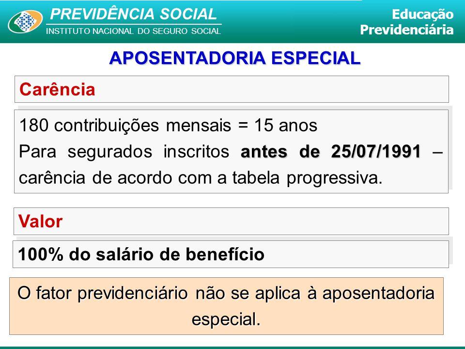 PREVIDÊNCIA SOCIAL INSTITUTO NACIONAL DO SEGURO SOCIAL Educação Previdenciária Carência Valor APOSENTADORIA ESPECIAL 100% do salário de benefício 180