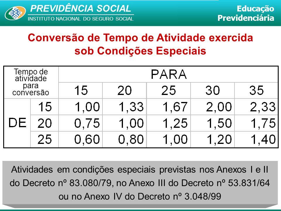 PREVIDÊNCIA SOCIAL INSTITUTO NACIONAL DO SEGURO SOCIAL Educação Previdenciária Tempo de atividade para conversão Conversão de Tempo de Atividade exerc