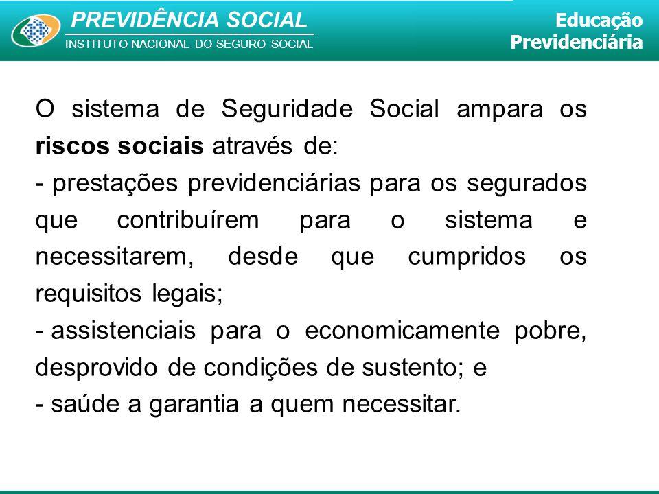 PREVIDÊNCIA SOCIAL INSTITUTO NACIONAL DO SEGURO SOCIAL Educação Previdenciária O sistema de Seguridade Social ampara os riscos sociais através de: - p