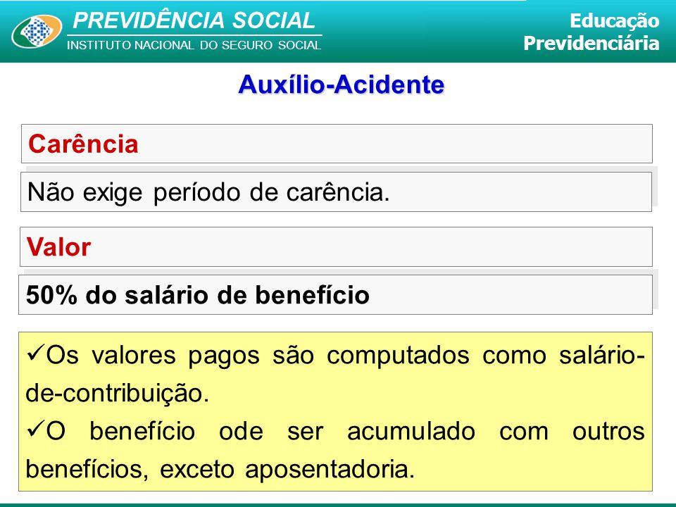 PREVIDÊNCIA SOCIAL INSTITUTO NACIONAL DO SEGURO SOCIAL Educação Previdenciária Carência Valor Não exige período de carência. Auxílio-Acidente 50% do s