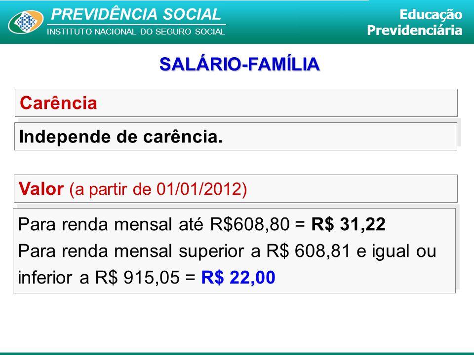 PREVIDÊNCIA SOCIAL INSTITUTO NACIONAL DO SEGURO SOCIAL Educação Previdenciária Carência Valor (a partir de 01/01/2012) Independe de carência. SALÁRIO-
