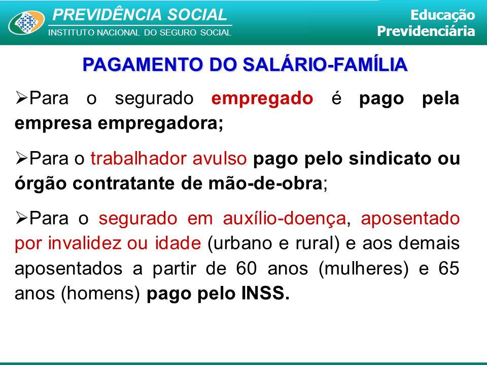 PREVIDÊNCIA SOCIAL INSTITUTO NACIONAL DO SEGURO SOCIAL Educação Previdenciária  Para o segurado empregado é pago pela empresa empregadora;  Para o t