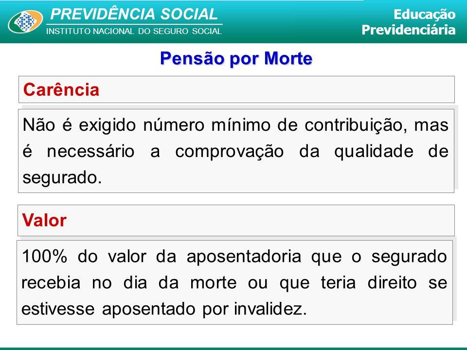 PREVIDÊNCIA SOCIAL INSTITUTO NACIONAL DO SEGURO SOCIAL Educação Previdenciária Carência Valor Não é exigido número mínimo de contribuição, mas é neces