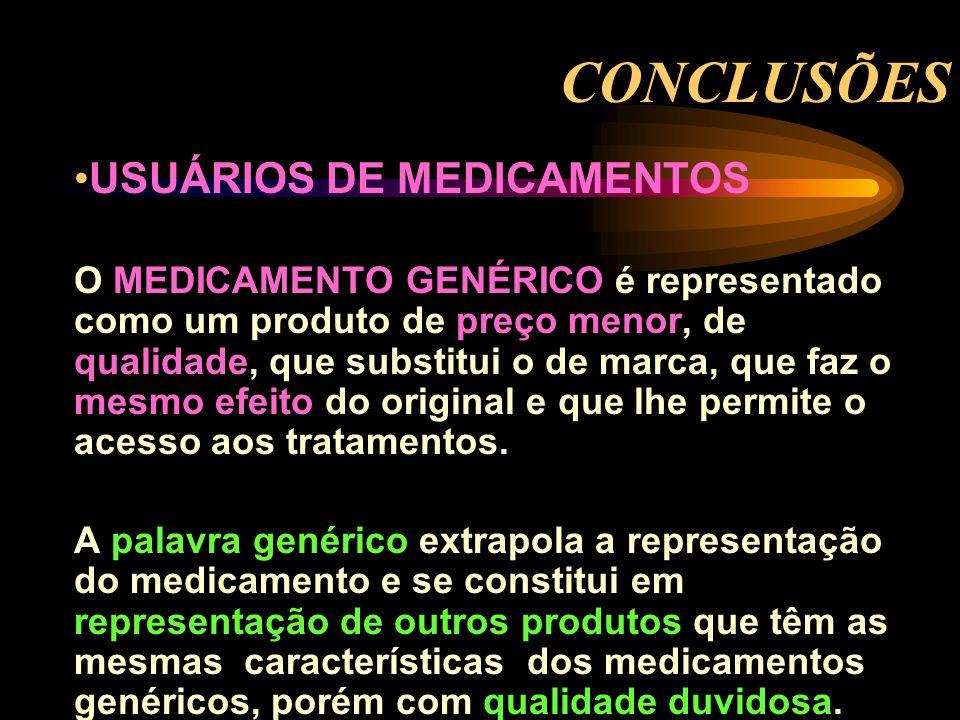 CONCLUSÕES USUÁRIOS DE MEDICAMENTOS O MEDICAMENTO GENÉRICO é representado como um produto de preço menor, de qualidade, que substitui o de marca, que