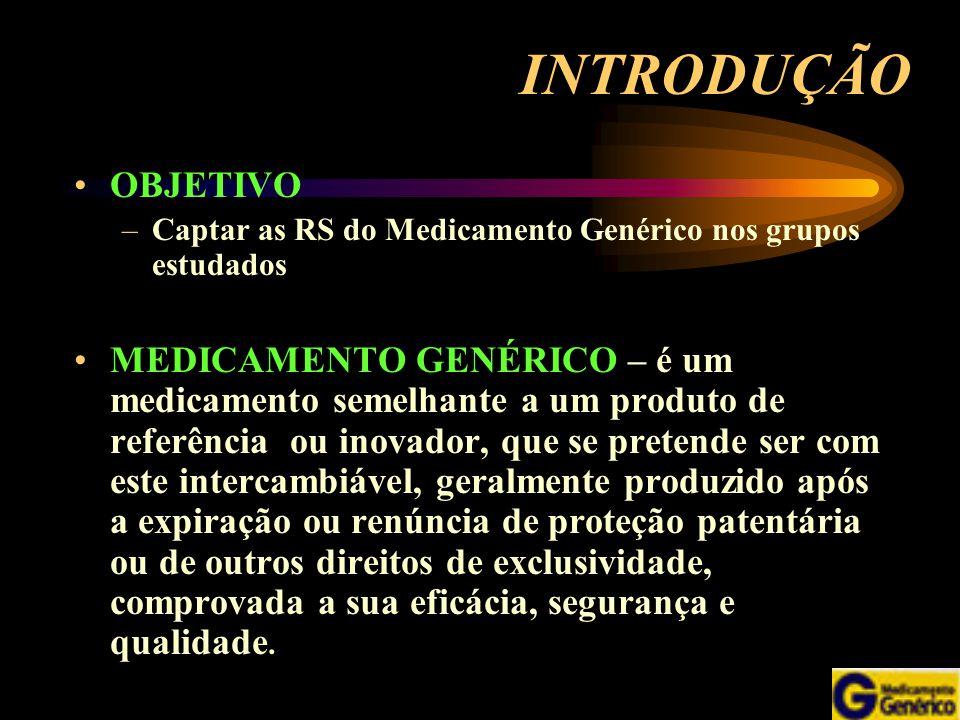 INTRODUÇÃO OBJETIVO –Captar as RS do Medicamento Genérico nos grupos estudados MEDICAMENTO GENÉRICO – é um medicamento semelhante a um produto de refe
