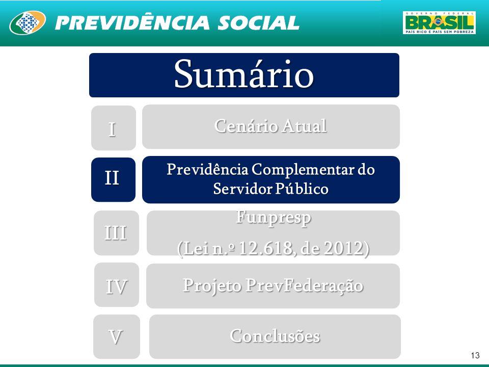 13 Sumário Cenário Atual Previdência Complementar do Servidor Público Funpresp (Lei n.º 12.618, de 2012) Projeto PrevFederação Conclusões I II III IV