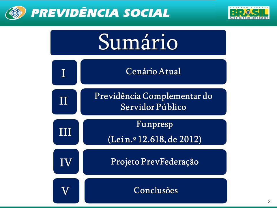 2 Sumário Cenário Atual Previdência Complementar do Servidor Público Funpresp (Lei n.º 12.618, de 2012) Projeto PrevFederação Conclusões I II III IV V