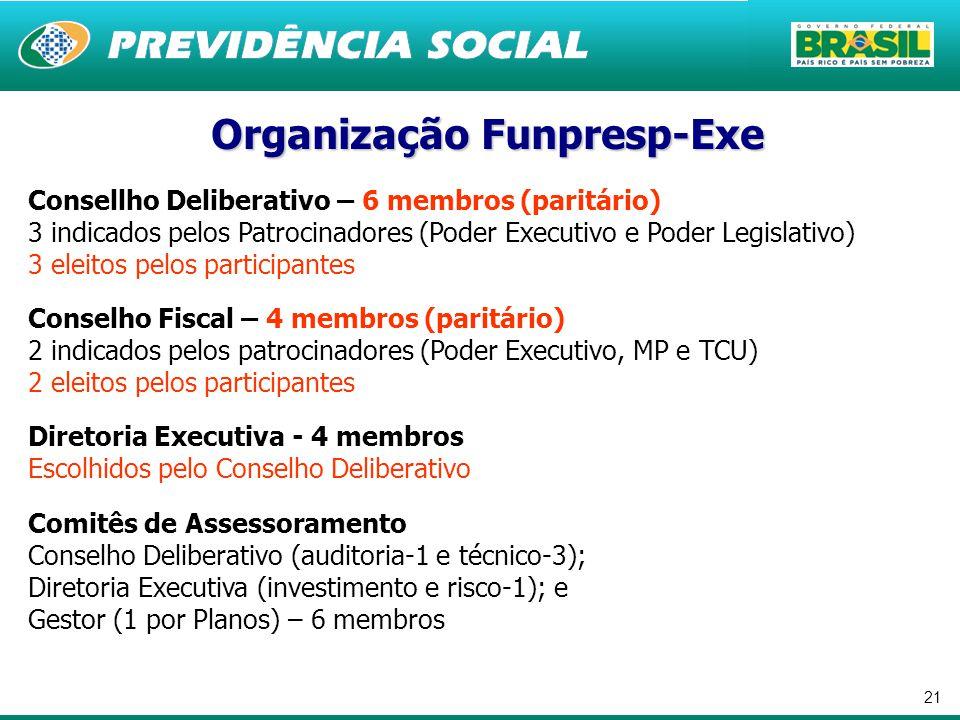 21 Organização Funpresp-Exe Consellho Deliberativo – 6 membros (paritário) 3 indicados pelos Patrocinadores (Poder Executivo e Poder Legislativo) 3 el