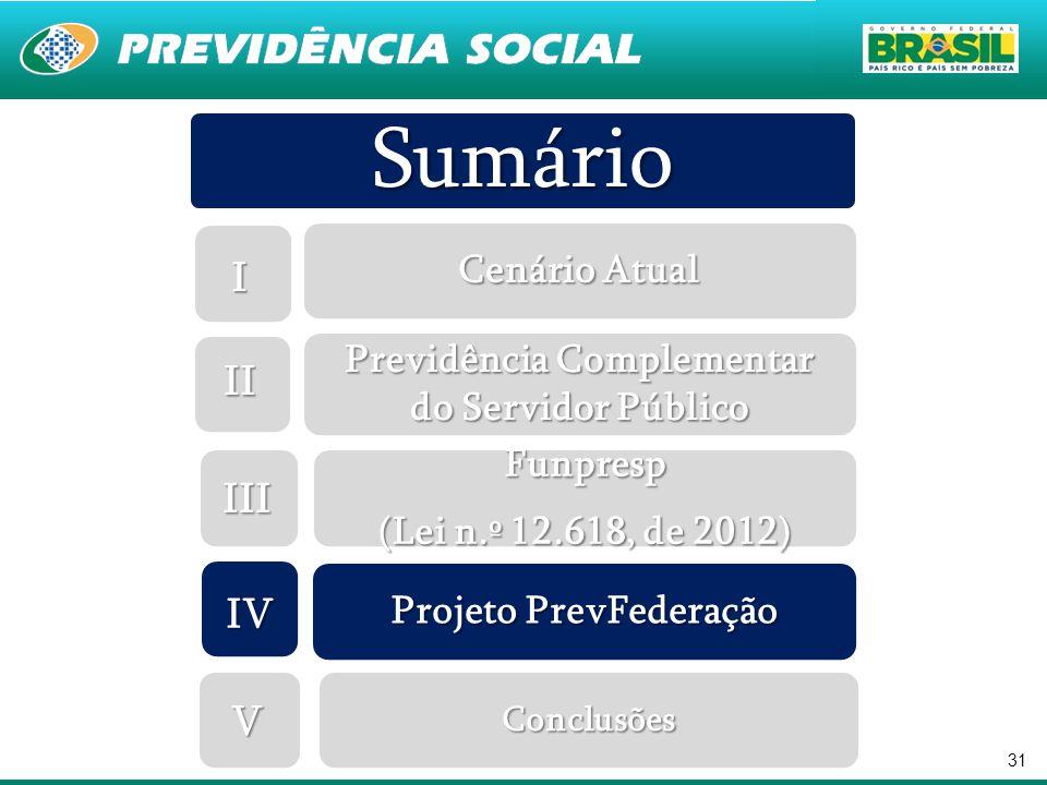 31 Sumário Cenário Atual Previdência Complementar do Servidor Público Funpresp (Lei n.º 12.618, de 2012) Projeto PrevFederação Conclusões I II III IV