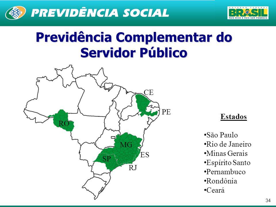 34 Previdência Complementar do Servidor Público RJ CE ES PE MG SP RO Estados São Paulo Rio de Janeiro Minas Gerais Espírito Santo Pernambuco Rondônia