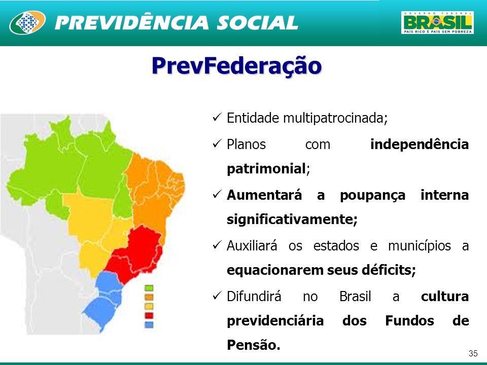 35 PrevFederação Entidade multipatrocinada; Planos com independência patrimonial; Aumentará a poupança interna significativamente; Auxiliará os estado