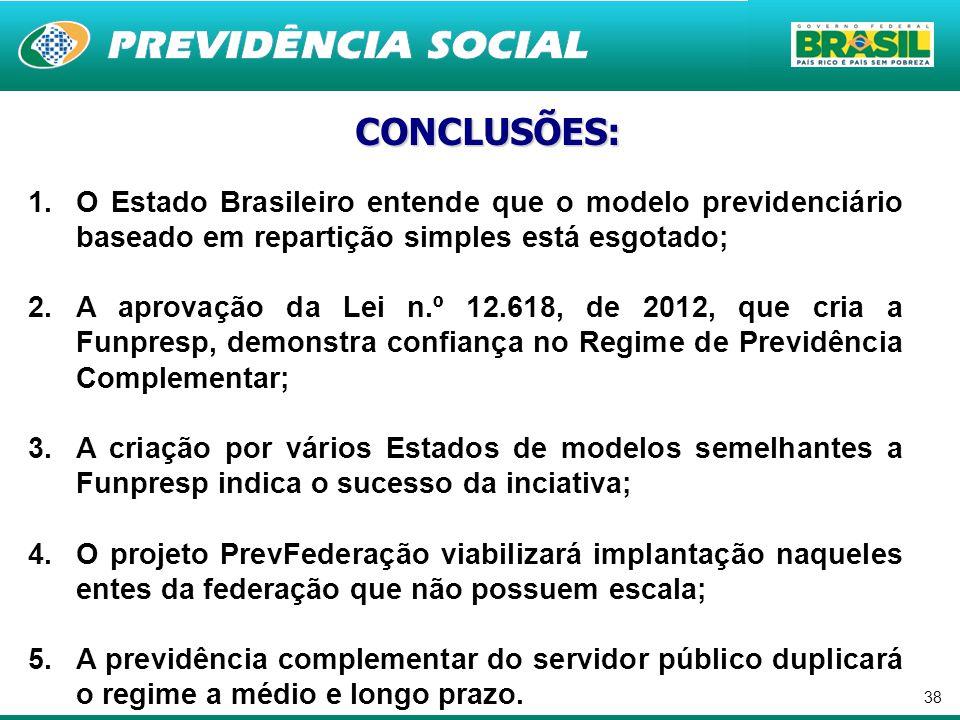 38 CONCLUSÕES: 1.O Estado Brasileiro entende que o modelo previdenciário baseado em repartição simples está esgotado; 2.A aprovação da Lei n.º 12.618,