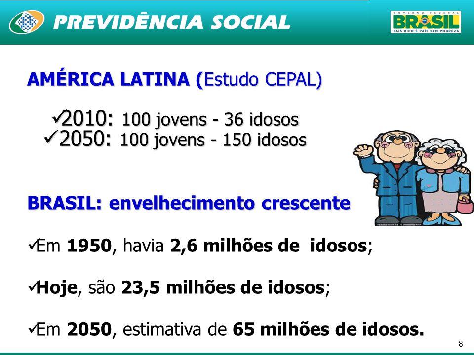 8 AMÉRICA LATINA (Estudo CEPAL) 2010: 100 jovens - 36 idosos 2010: 100 jovens - 36 idosos 2050: 100 jovens - 150 idosos 2050: 100 jovens - 150 idosos