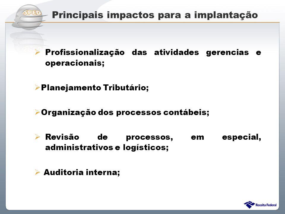 Sistema Público de Escrituração Digital Principais impactos para a implantação  Profissionalização das atividades gerencias e operacionais;  Planeja