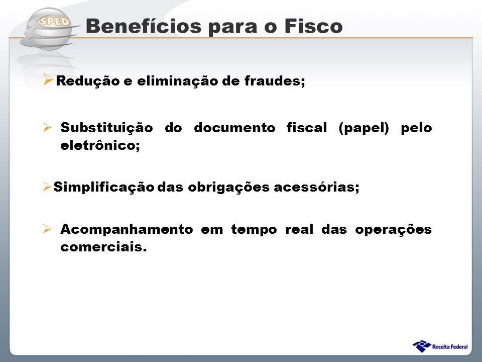Sistema Público de Escrituração Digital  Redução e eliminação de fraudes;  Substituição do documento fiscal (papel) pelo eletrônico;  Simplificação