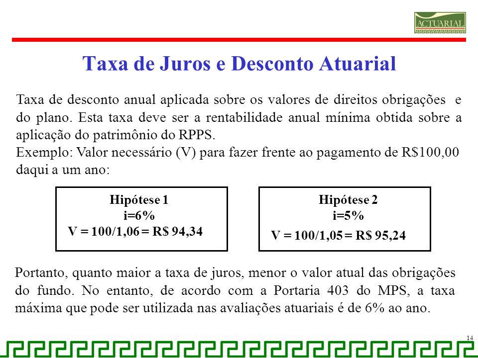 Taxa de Juros e Desconto Atuarial Taxa de desconto anual aplicada sobre os valores de direitos obrigações e do plano. Esta taxa deve ser a rentabilida