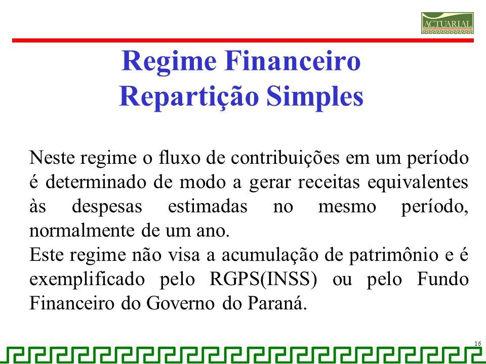 16 Regime Financeiro Repartição Simples Neste regime o fluxo de contribuições em um período é determinado de modo a gerar receitas equivalentes às des