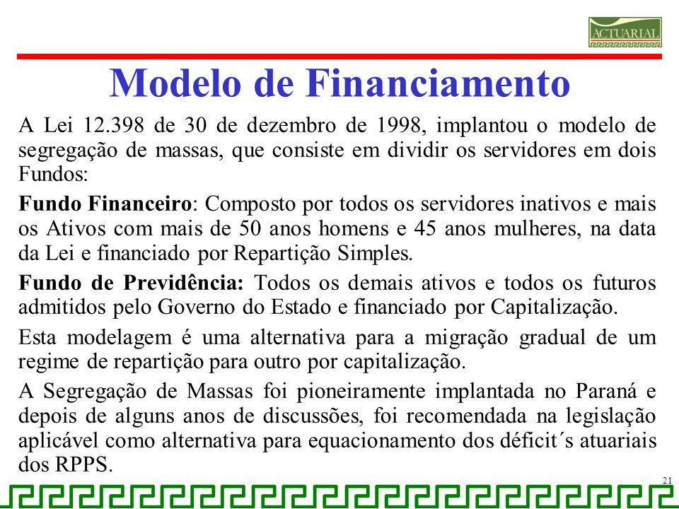 Modelo de Financiamento A Lei 12.398 de 30 de dezembro de 1998, implantou o modelo de segregação de massas, que consiste em dividir os servidores em d