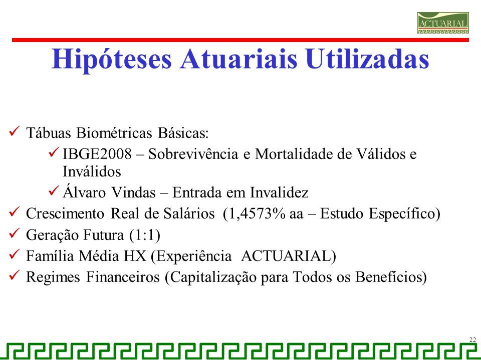 Hipóteses Atuariais Utilizadas Tábuas Biométricas Básicas: IBGE2008 – Sobrevivência e Mortalidade de Válidos e Inválidos Álvaro Vindas – Entrada em In