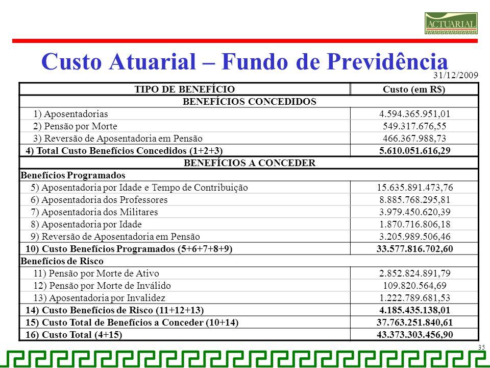 Custo Atuarial – Fundo de Previdência 31/12/2009 35 TIPO DE BENEFÍCIOCusto (em R$) BENEFÍCIOS CONCEDIDOS 1) Aposentadorias4.594.365.951,01 2) Pensão p