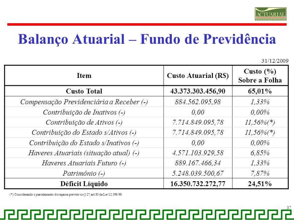 Balanço Atuarial – Fundo de Previdência 31/12/2009 37 ItemCusto Atuarial (R$) Custo (%) Sobre a Folha Custo Total43.373.303.456,9065,01% Compensação P