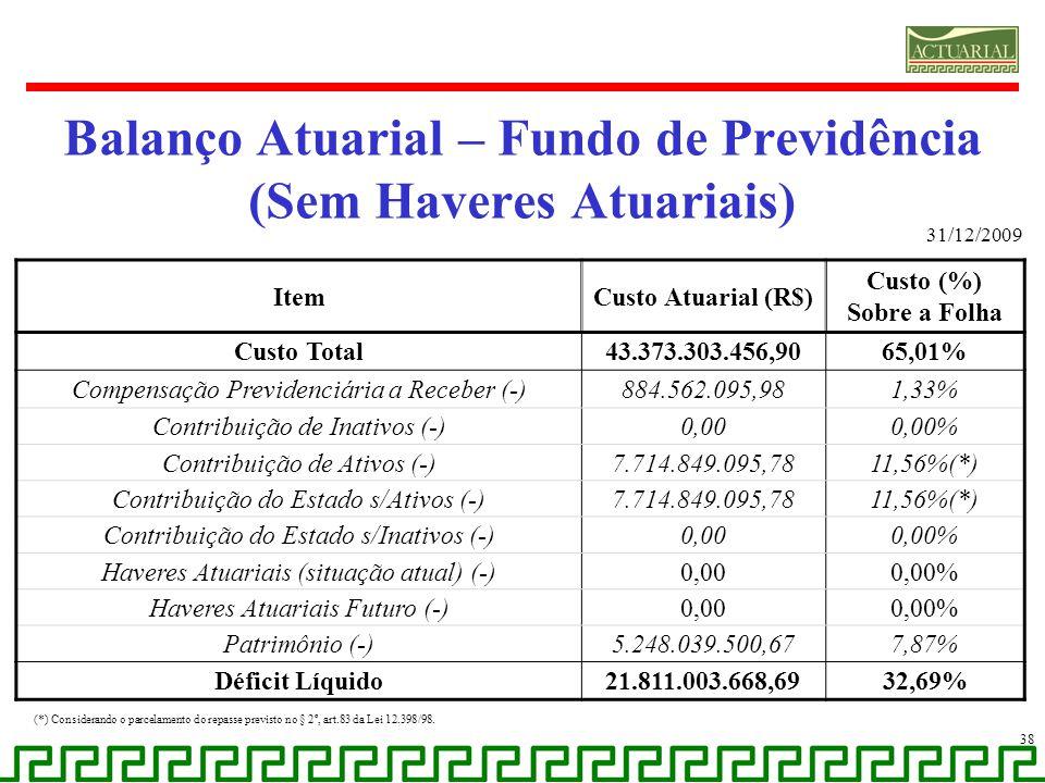 Balanço Atuarial – Fundo de Previdência (Sem Haveres Atuariais) 31/12/2009 38 ItemCusto Atuarial (R$) Custo (%) Sobre a Folha Custo Total43.373.303.45