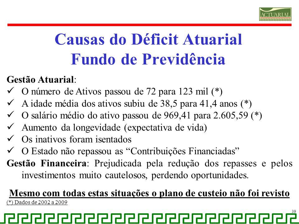 Causas do Déficit Atuarial Fundo de Previdência Gestão Atuarial: O número de Ativos passou de 72 para 123 mil (*) A idade média dos ativos subiu de 38