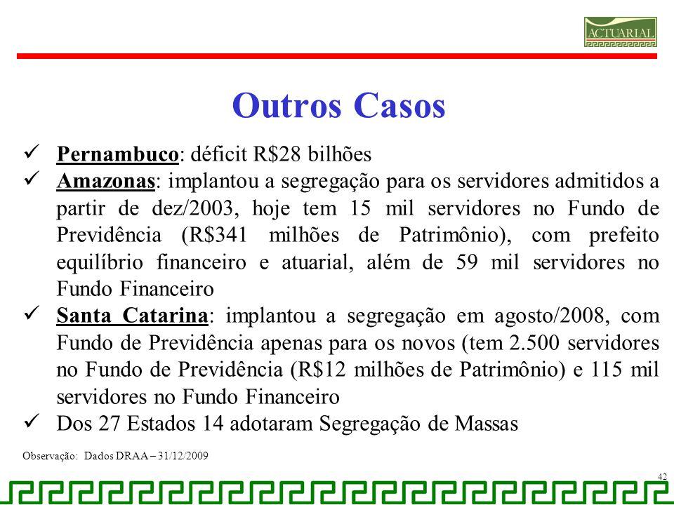 Outros Casos 42 Pernambuco: déficit R$28 bilhões Amazonas: implantou a segregação para os servidores admitidos a partir de dez/2003, hoje tem 15 mil s