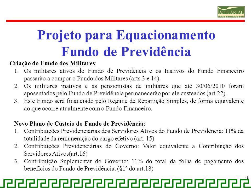 Projeto para Equacionamento Fundo de Previdência 43 Criação do Fundo dos Militares: 1.Os militares ativos do Fundo de Previdência e os Inativos do Fun