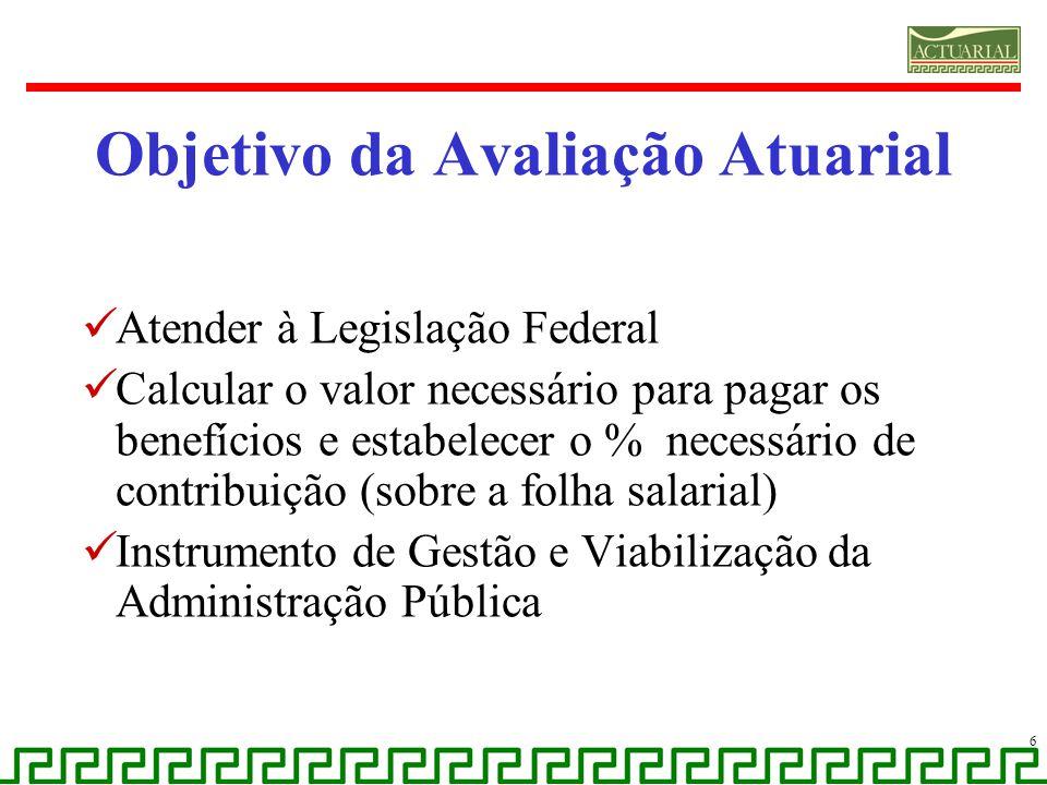 Atender à Legislação Federal Calcular o valor necessário para pagar os benefícios e estabelecer o % necessário de contribuição (sobre a folha salarial