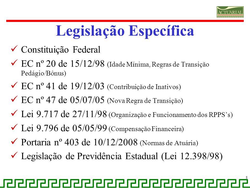 Legislação Específica Constituição Federal EC nº 20 de 15/12/98 (Idade Mínima, Regras de Transição Pedágio/Bônus) EC nº 41 de 19/12/03 (Contribuição d