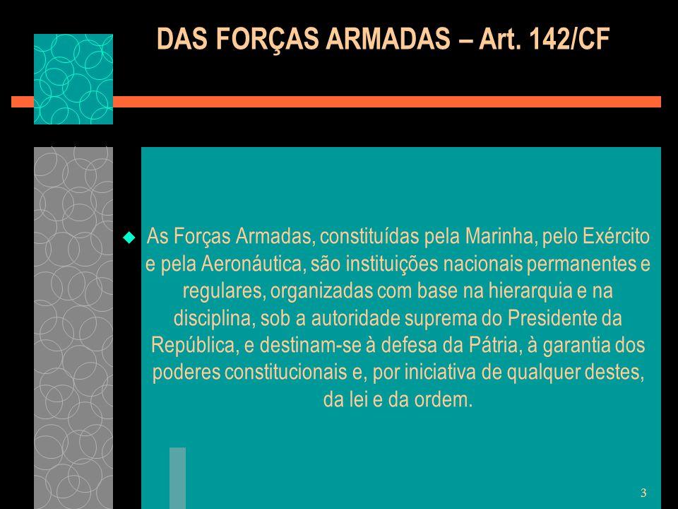 FORÇAS ARMADAS 4 EXÉRCITO MARINHA AERONÁUTICA