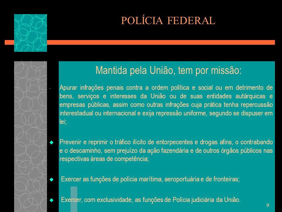 10 MISSÃO DAS POLÍCIAS  POLÍCIA RODOVIÁRIA FEDERAL - Mantida pela União, destina-se ao patrulhamento ostensivo das rodovias federais.