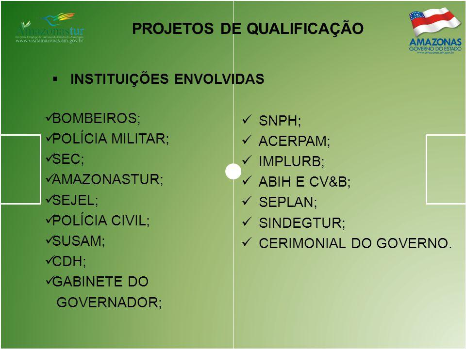PROJETOS DE QUALIFICAÇÃO BOMBEIROS; POLÍCIA MILITAR; SEC; AMAZONASTUR; SEJEL; POLÍCIA CIVIL; SUSAM; CDH; GABINETE DO GOVERNADOR; SNPH; ACERPAM; IMPLURB; ABIH E CV&B; SEPLAN; SINDEGTUR; CERIMONIAL DO GOVERNO.