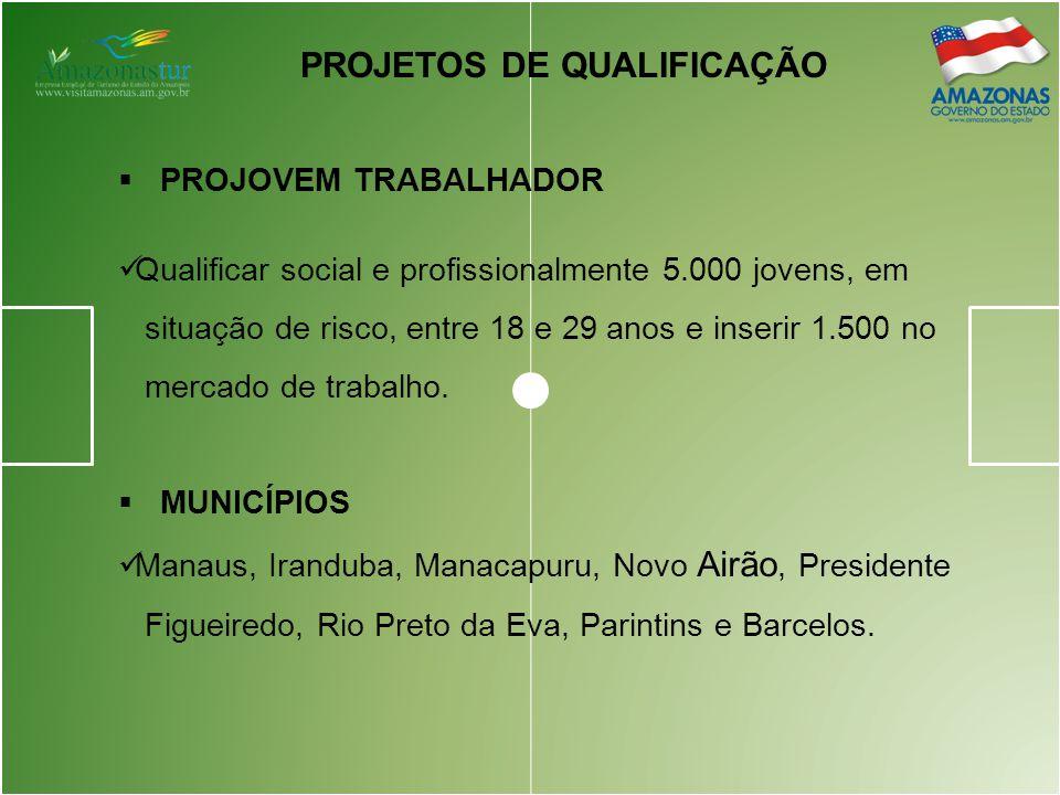 PROJETOS DE QUALIFICAÇÃO  PROJOVEM TRABALHADOR Qualificar social e profissionalmente 5.000 jovens, em situação de risco, entre 18 e 29 anos e inserir 1.500 no mercado de trabalho.