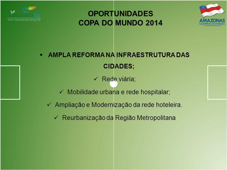  AMPLA REFORMA NA INFRAESTRUTURA DAS CIDADES; Rede viária; Mobilidade urbana e rede hospitalar; Ampliação e Modernização da rede hoteleira.