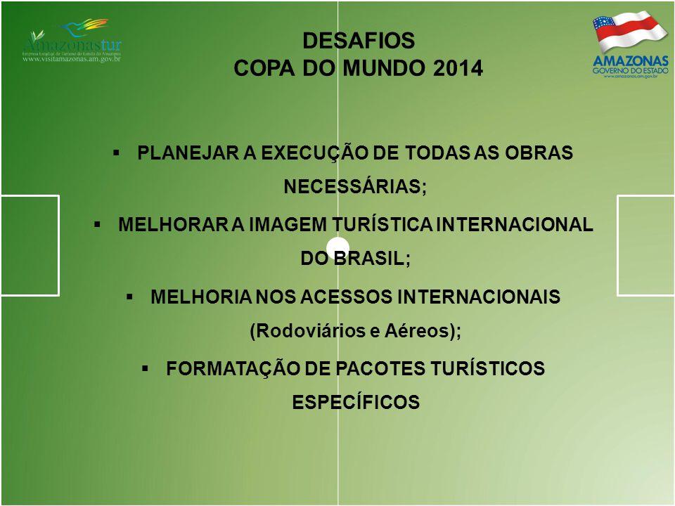  PLANEJAR A EXECUÇÃO DE TODAS AS OBRAS NECESSÁRIAS;  MELHORAR A IMAGEM TURÍSTICA INTERNACIONAL DO BRASIL;  MELHORIA NOS ACESSOS INTERNACIONAIS (Rodoviários e Aéreos);  FORMATAÇÃO DE PACOTES TURÍSTICOS ESPECÍFICOS DESAFIOS COPA DO MUNDO 2014