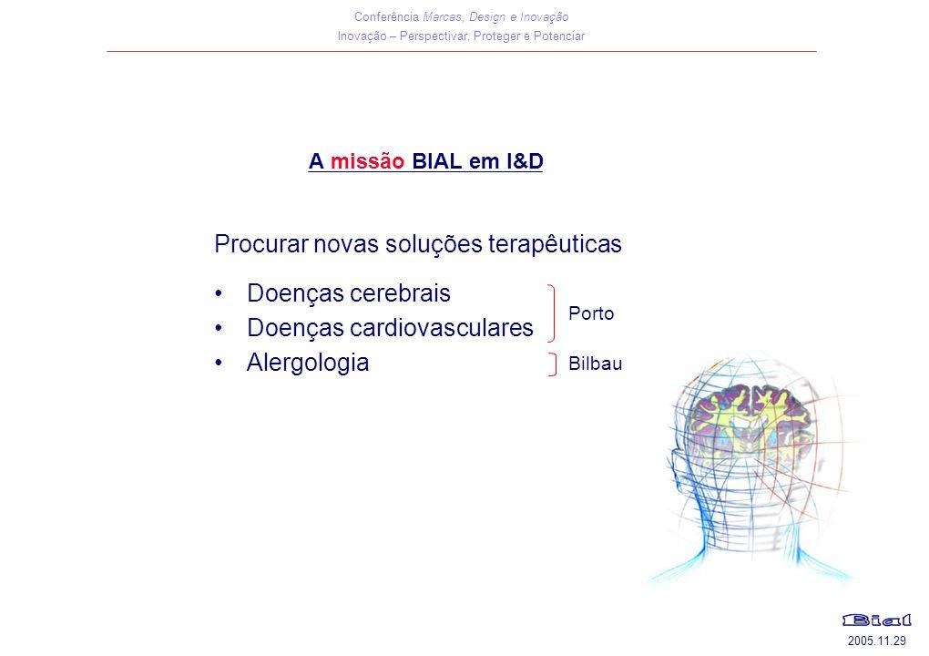 Conferência Marcas, Design e Inovação Inovação – Perspectivar, Proteger e Potenciar 2005.11.29 A missão BIAL em I&D Procurar novas soluções terapêuticas Doenças cerebrais Doenças cardiovasculares Alergologia Porto Bilbau