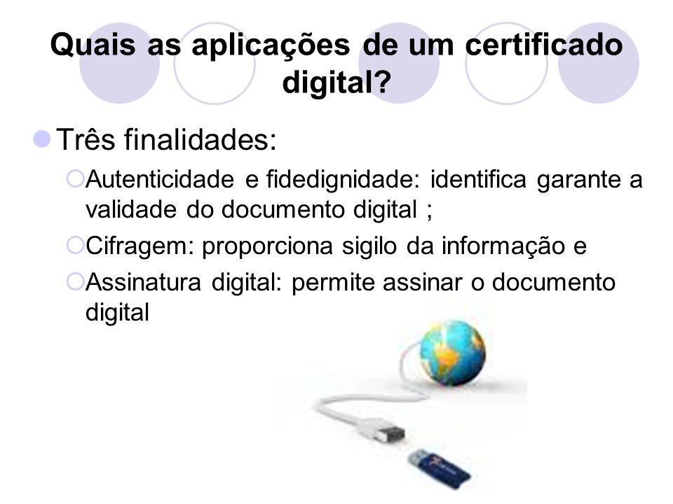 Quais as aplicações de um certificado digital.