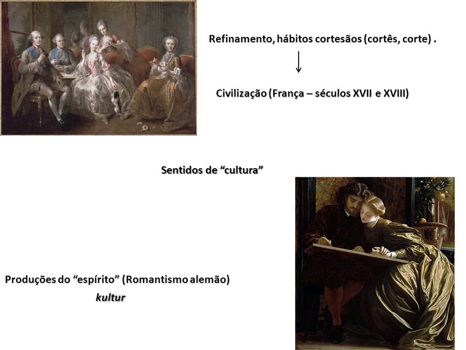 Sentidos de cultura Refinamento, hábitos cortesãos (cortês, corte).