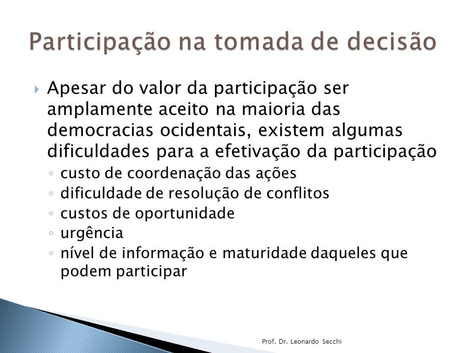  Existem ainda a distinção entre correntes contingenciais e não contingenciais da participação Prof.